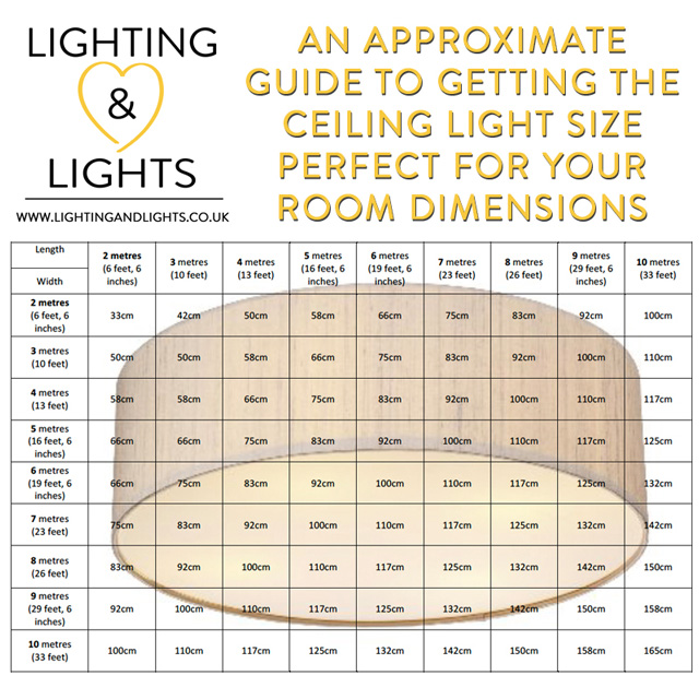 Extra Large And Oversized Light Fitting And Ceiling Shades