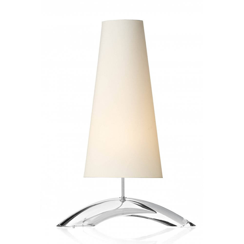 Cone Shaped Lamp Shades ~ Instalamp.us